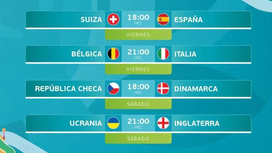 Así queda el cuadro de la Eurocopa