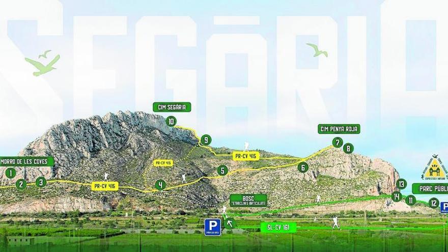 Espacio de ocio y naturaleza en la Sierra de Segaria
