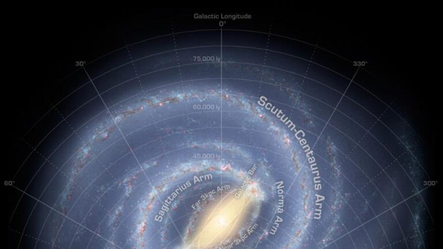 Agujeros negros supermasivos deambulan por la periferia de la Vía Láctea