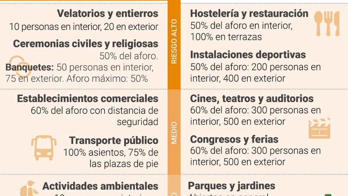 Estado de alarma y cierre perimetral en Córdoba: las nuevas restricciones para frenar el coronavirus
