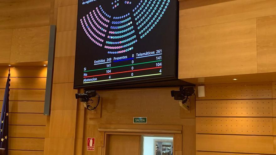 """El Senado aprueba, con el voto en contra del PP, una iniciativa para """"rechazar el transfuguismo"""" en Murcia"""