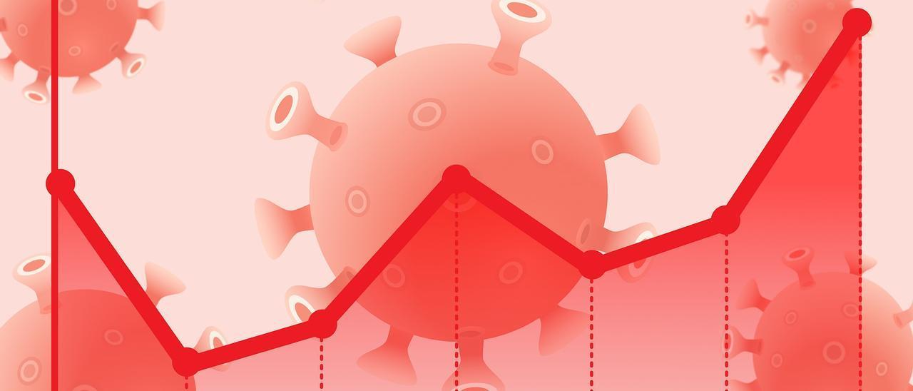 Datos de la evolución del coronavirus en la provincia de Alicante.