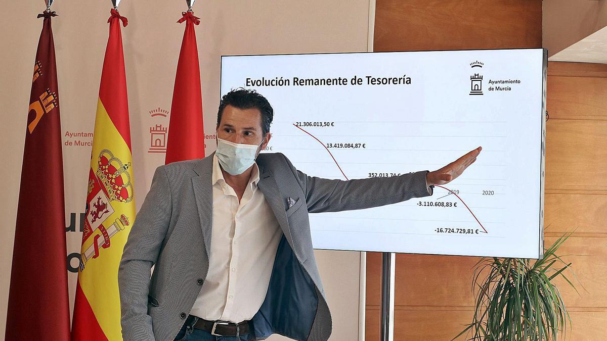 Mario Gómez quiere doblegar la curva del remanente.