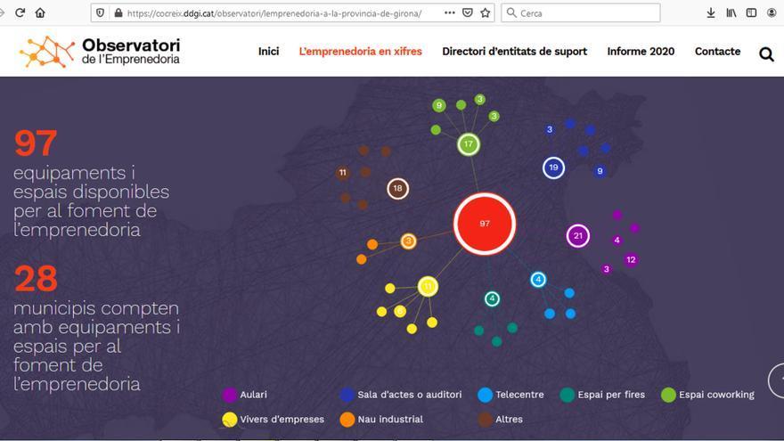 La Diputació de Girona crea una web per a emprenedors