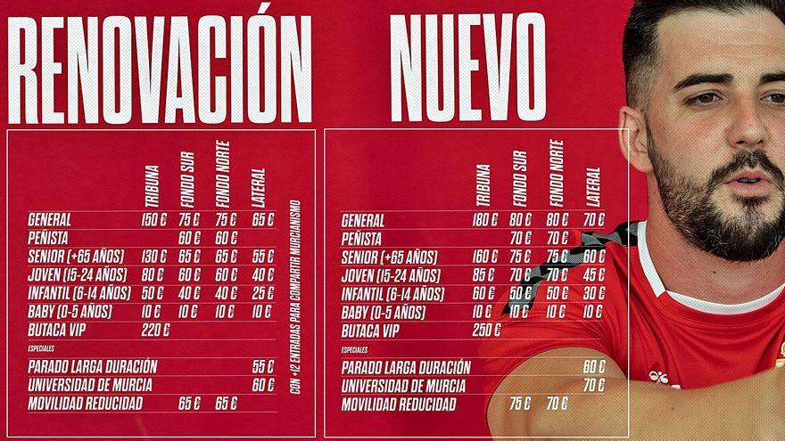 El Real Murcia apuesta por el  'carpe diem' en su campaña de abonos