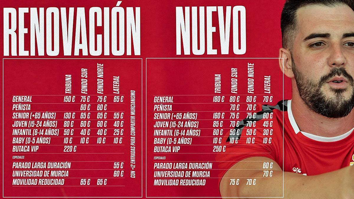 Tabla de precios de los nuevos abonos del Real Murcia para la temporada 2021-2022.