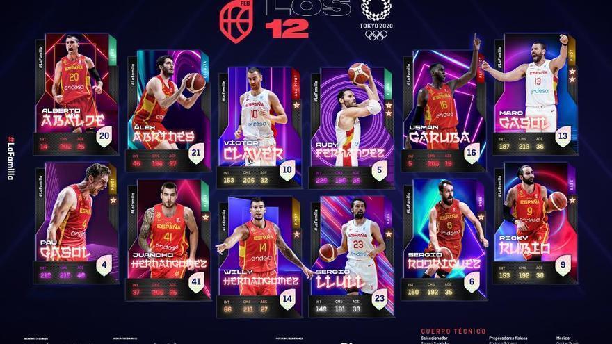 Valencia Basket: Víctor Claver irá los Juegos, López-Arostegui se queda fuera