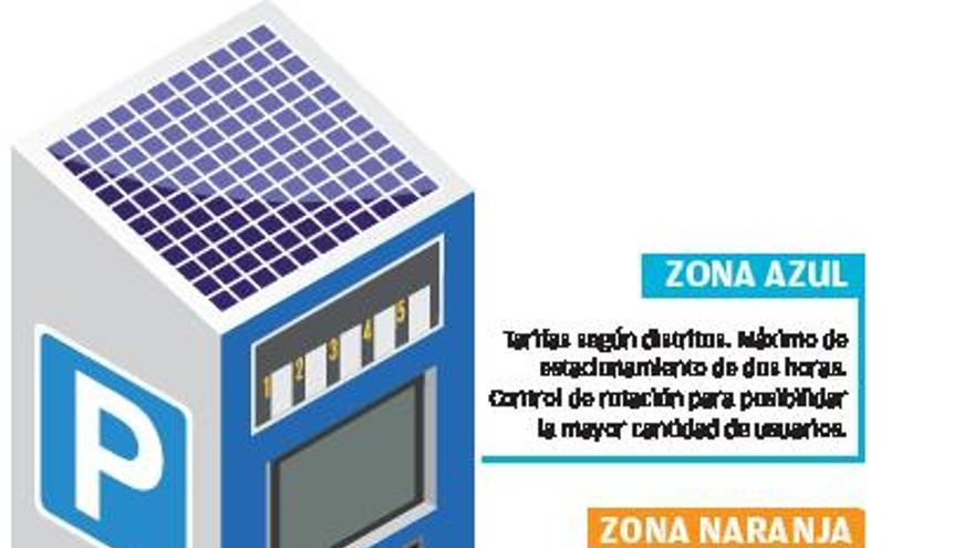 La ORA tendrá «zonas verdes»  para residentes y mantendrá la naranja y la azul