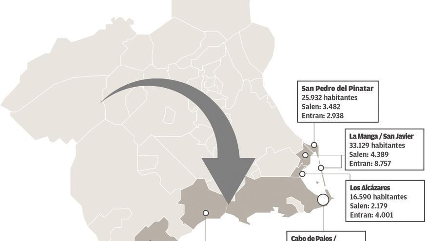 El fin del estado de alarma disparó los desplazamientos a los municipios costeros