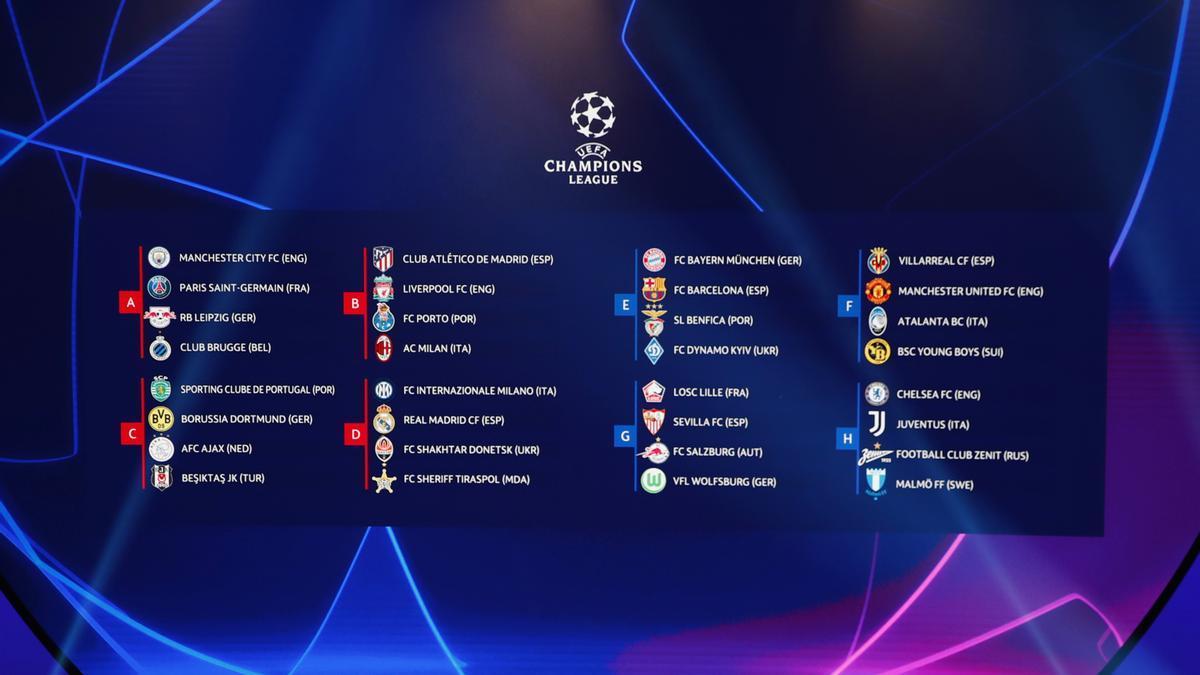 Grupos de la Champions 2021-2022.