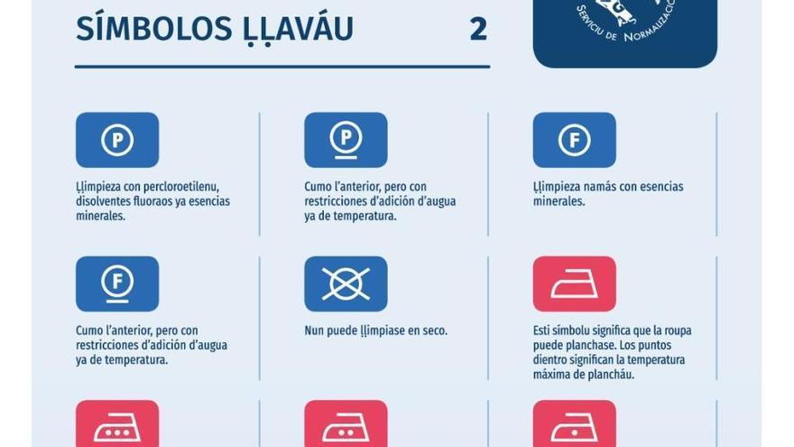 """Nun retorcer para recudir l'augua"": Cangas del Narcea usa las lavadoras para normalizar la llingua"
