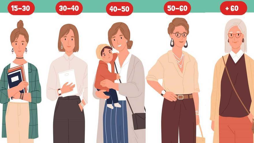 Consultas ginecológicas: a cada edad, su revisión