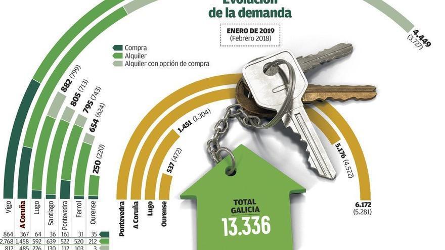 Los demandantes de vivienda protegida en la ciudad aumentan un 18% en el último año