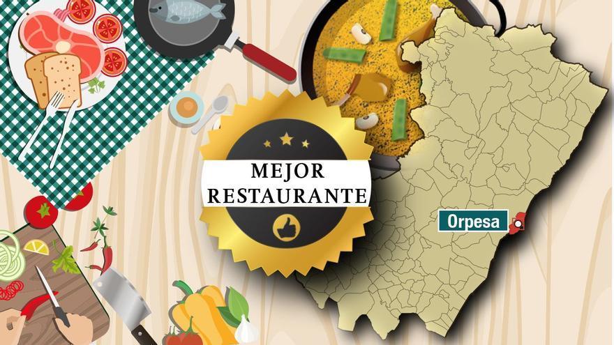 ENCUESTA | Ya puedes elegir cuál es el mejor restaurante de Orpesa