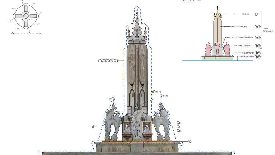 El Ayuntamiento adjudica las obras de Luceros a una empresa especializada que utiliza avanzadas técnicas láser