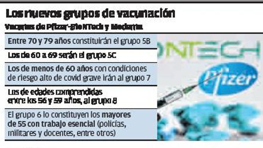 Los menores de 55 años que ya pasaron el covid solo tendrán una dosis de la vacuna