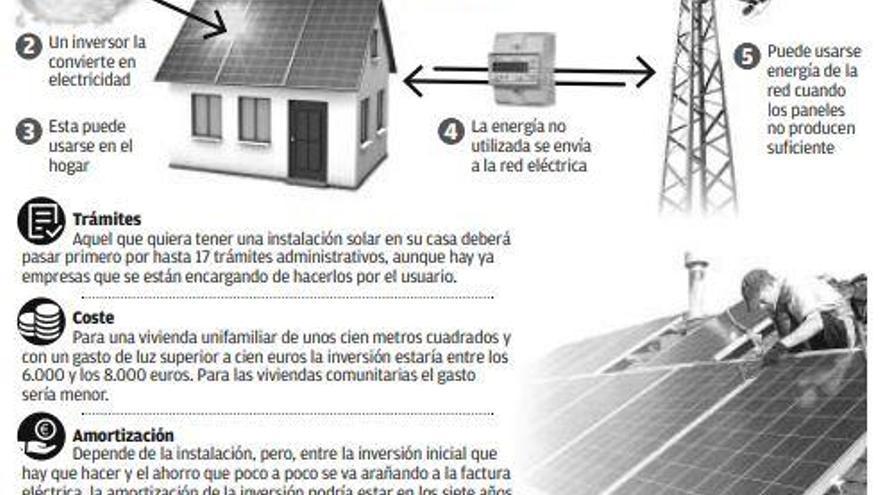 Guía para enchufar la casa al sol