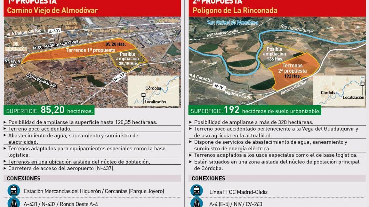 Nudo de comunicaciones, entre las bazas de Córdoba para lograr la base logística del Ejército