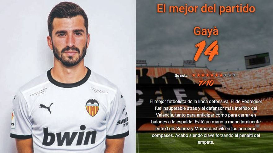Las notas y stats del Granada CF - Valencia CF