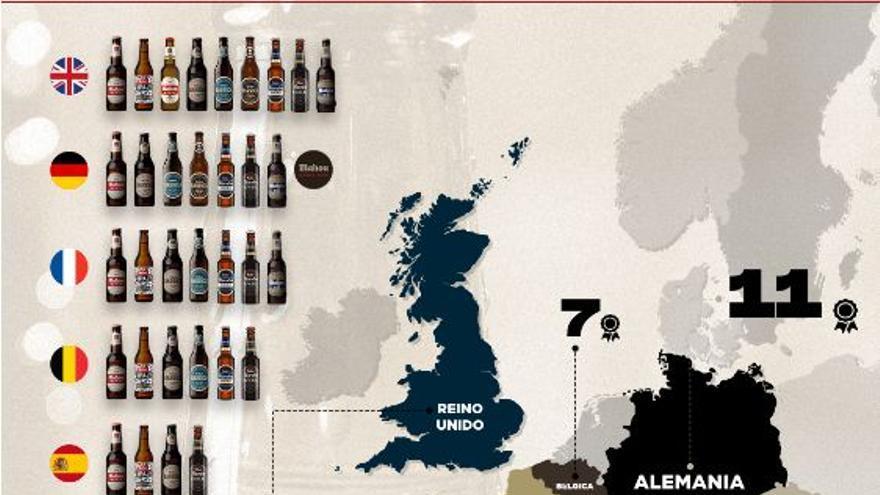 Una cerveza española entre las mejores del mundo