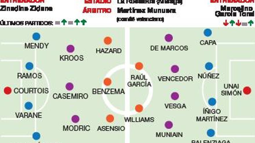 Zidane, a descifrar el enigma de Marcelino
