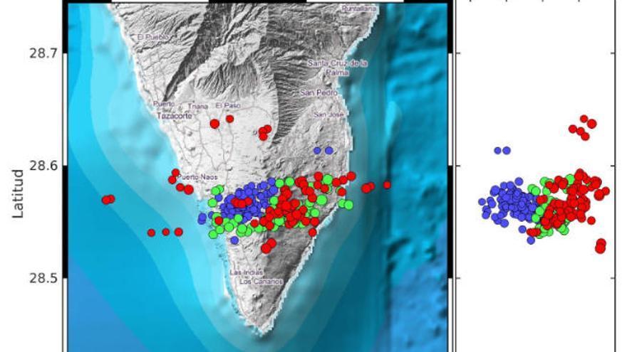 El IGN da por finalizado el enjambre sísmico palmero tras 682 terremotos
