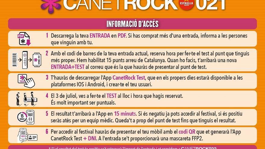 El Canet Rock habilitarà 15 espais a Catalunya perquè el públic es faci tests d'antígens