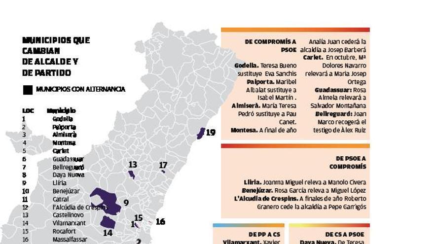 Una veintena de relevos retocan el mapa de poder municipal a mitad del mandato