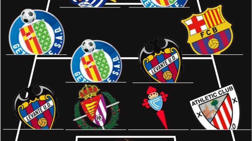 El XI ideal de la jornada 23 de LaLiga Santander