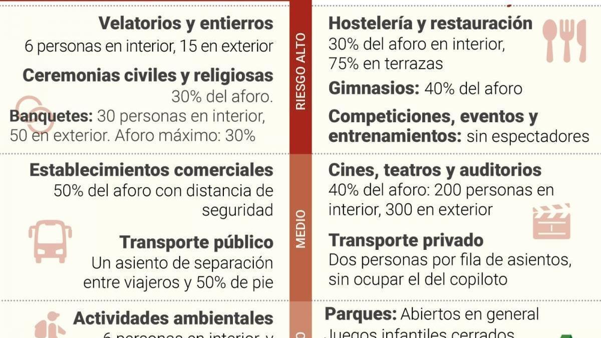 Córdoba en nivel 4 de alerta covid: parques cerrados a las 21.00 horas y juegos infantiles precintados