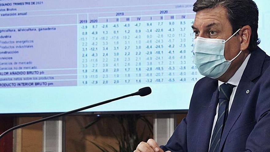 El crecimiento del 17,8% de la economía de Castilla y León acaba con cinco trimestres de caídas