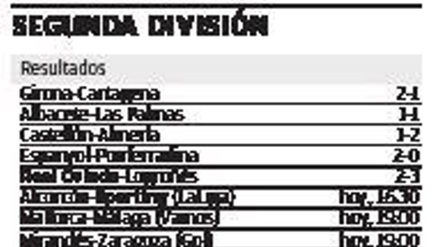 El Espanyol afianza su liderato en Segunda