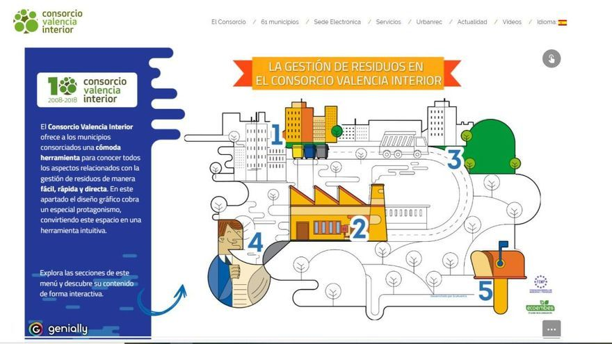 Ya están disponibles las cifras de la gestión de residuos, a un solo click
