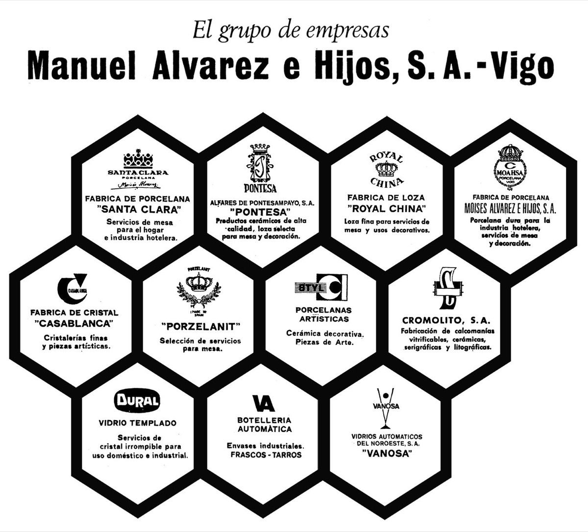 Grupo de Empresas Álvarez: así se forjó un imperio