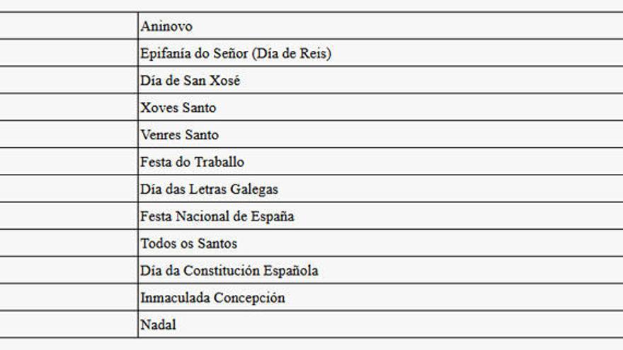 San Juan no será festivo autonómico en Galicia en 2021