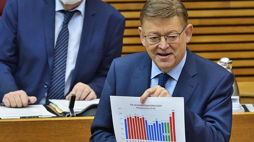 Puig reclama más fondos para Alicante mientras admite la baja ejecución de proyectos del Estado
