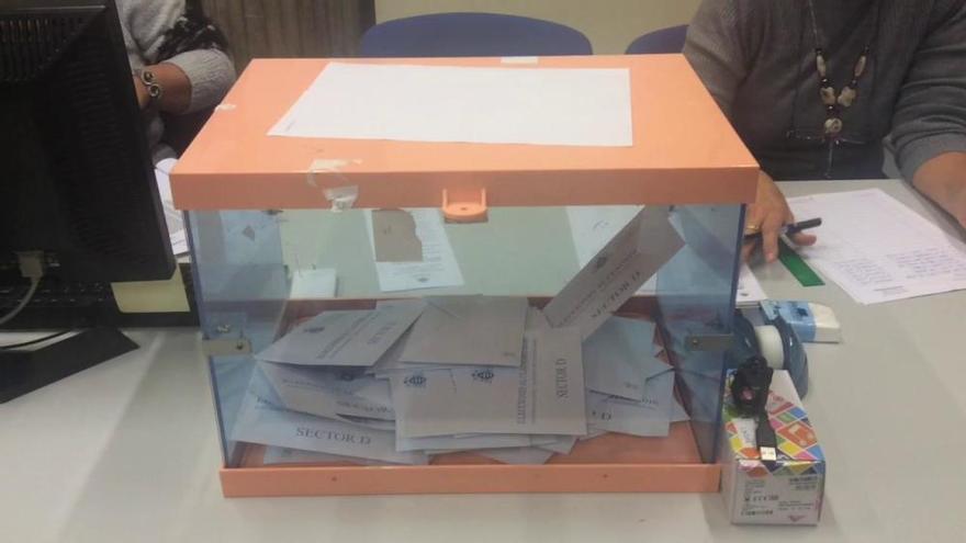 Elecciones al claustro de la Universidad de Oviedo