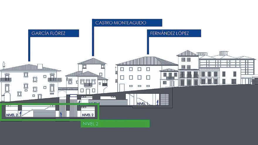 La Xunta da vía libre a la reforma de los edificios del Museo
