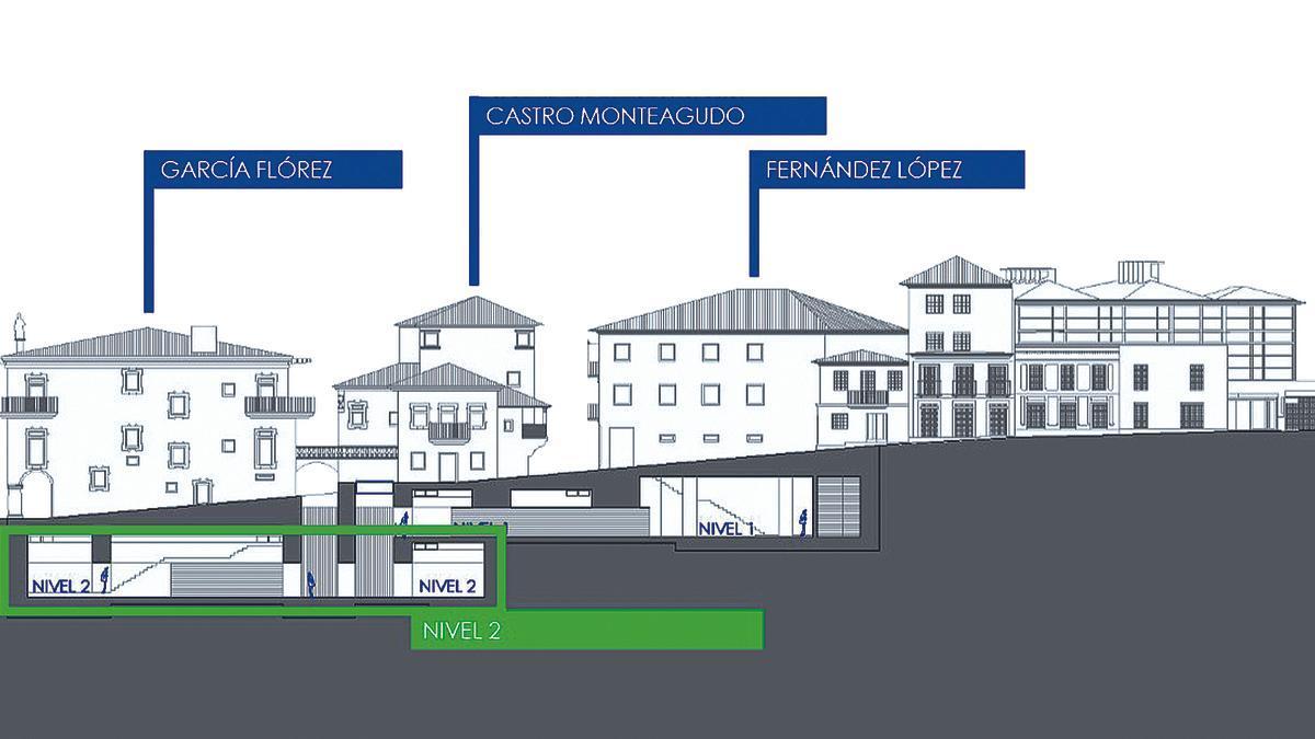Proyecto general de las salas soterradas bajo los edificios del Museo