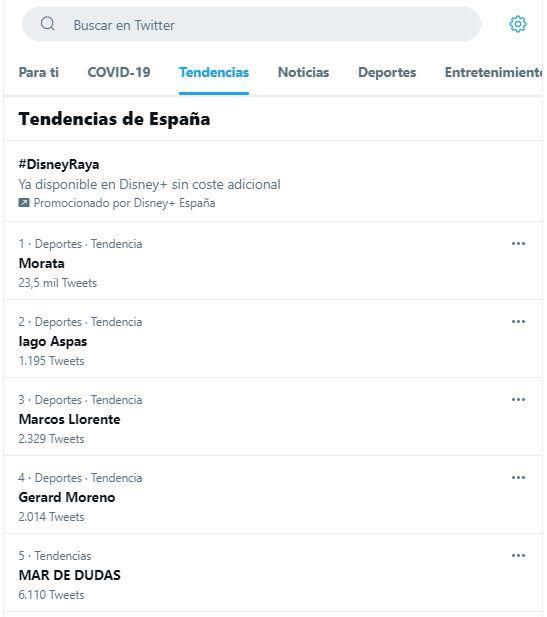 Tendencias de Twitter en España, con Iago Aspas en segundo lugar