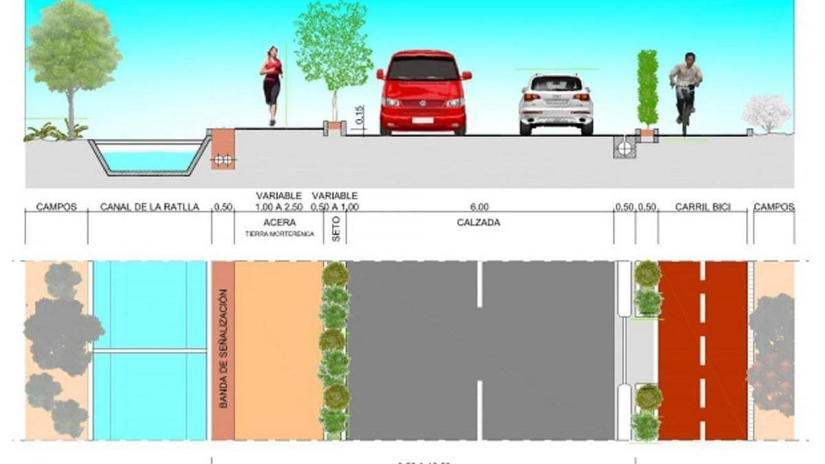 Infografía de cómo quedará el camí la Ratlla tras la remodelación.