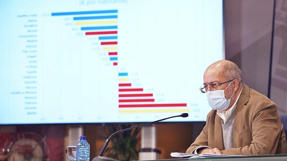 El vicepresidente y portavoz de la Junta, Francisco Igea, durante la rueda de prensa de ayer. | Ical