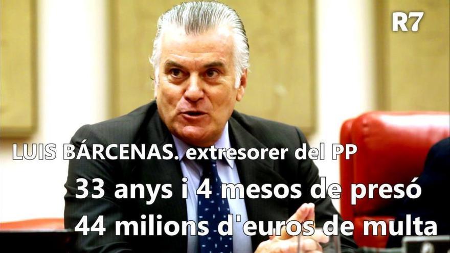 Sentència Gürtel: 52 anys de presó per a Correa, 33 per a Bárcenas i una multa de 245.000 euros al PP