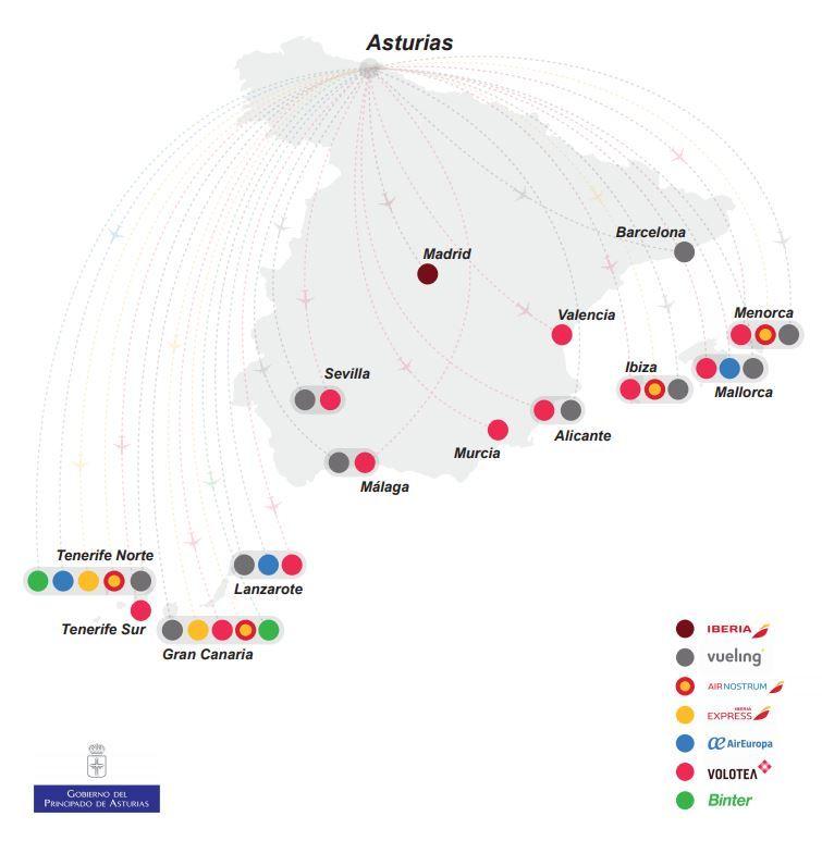 A dónde volar desde Asturias