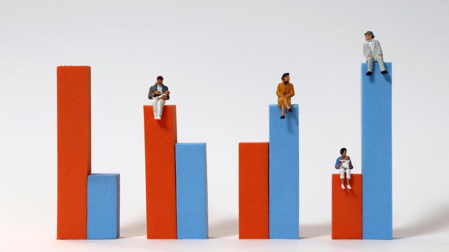 Inquietud en la economía mundial por el ascenso de la desigualdad