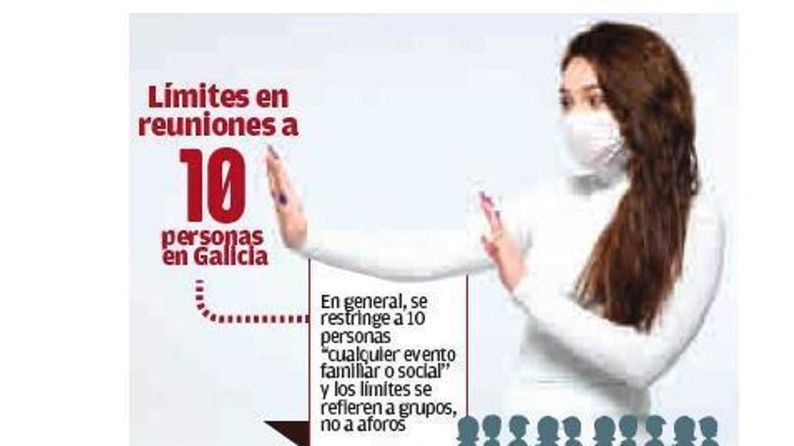 Galicia limita actos familiares y sociales y llama a la responsabilidad a los universitarios