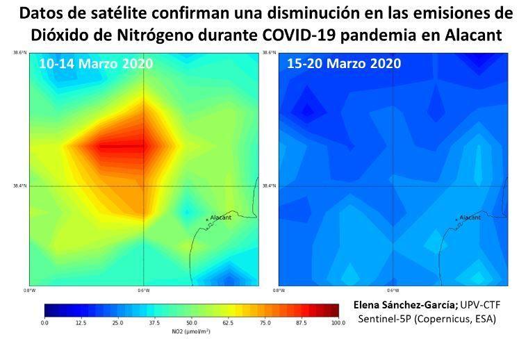 Las medidas contra el Covid-19 reducen la contaminación de Alicante en un 68%