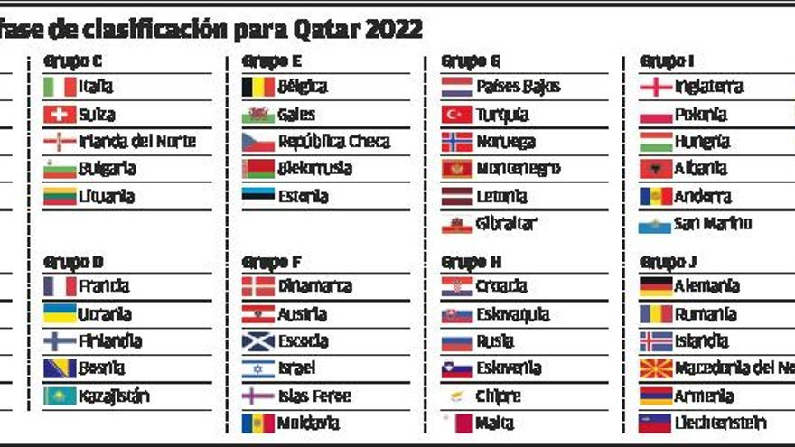 España se cruza con Suecia en el Mundial y encara el lío de Kosovo