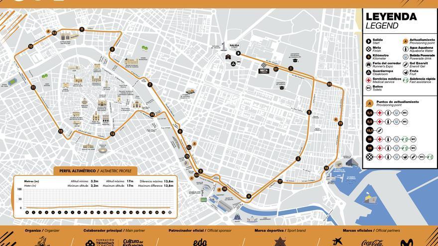 Recorrido, cortes de calles y guía del Medio Maratón de València 2021