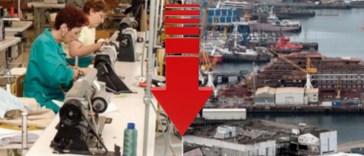 Textil y naval, los lastres del empleo industrial en Galicia